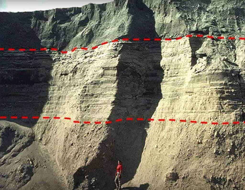 Couches géologiques résultantes de l'éruption du Mont St Helens dans les années 80