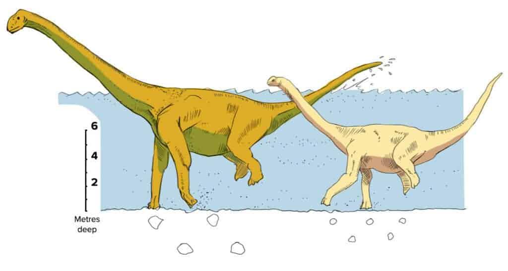 Dinosaures inondés par l'eau et tentant de s'échappe en bondissant hors de l'eau